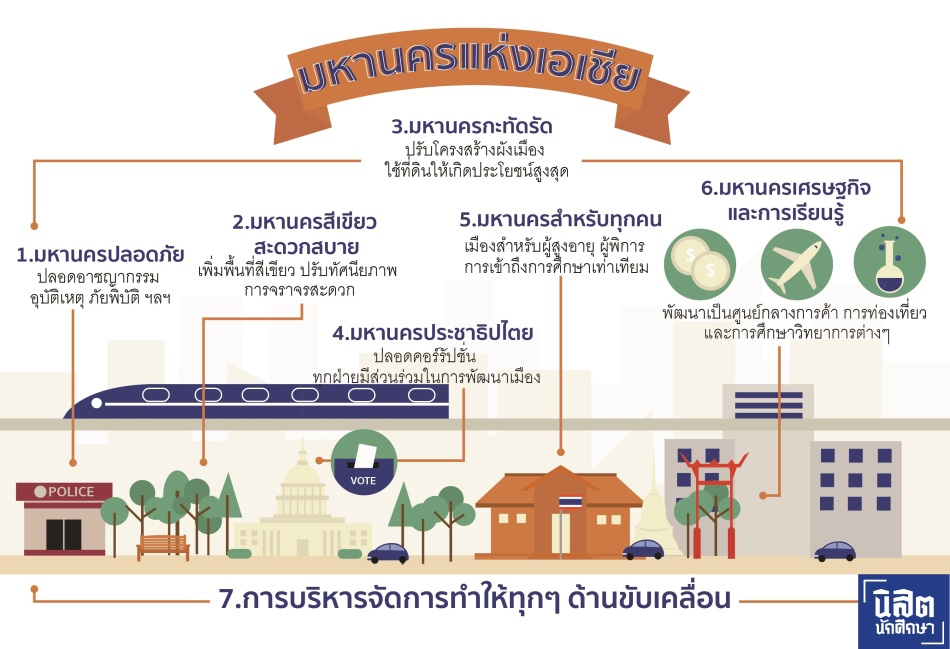 nisitjournal_bangkok02-1