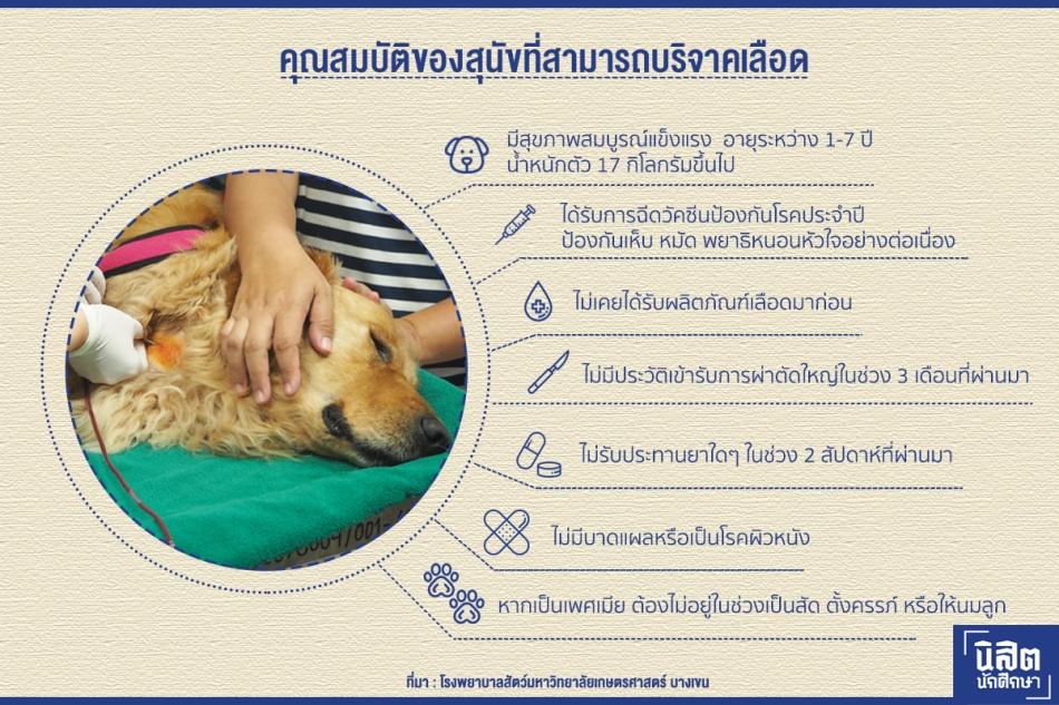nisitjournal_dogblood01