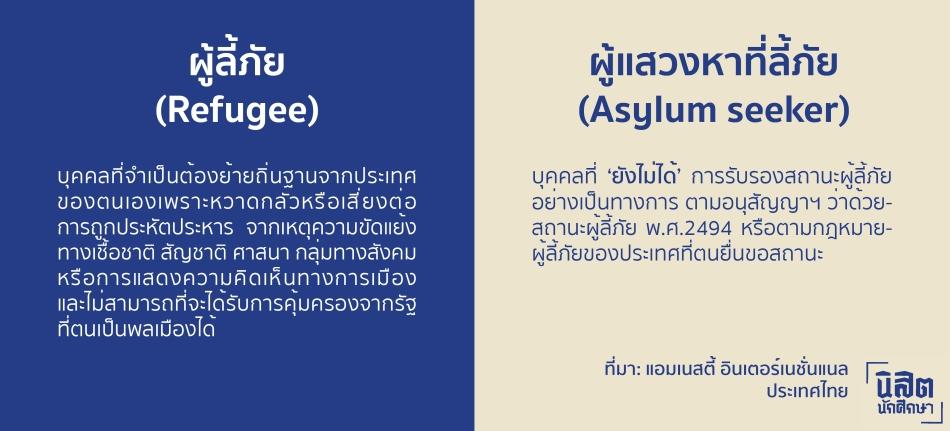 nisitjournal_refugeefyi 01