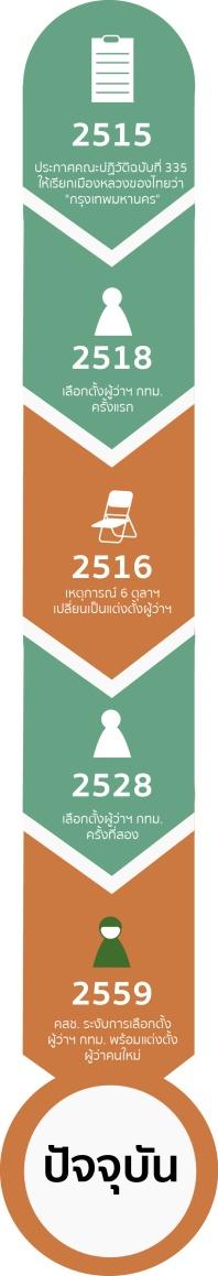 nisitjournal_BangkokDemocracy02